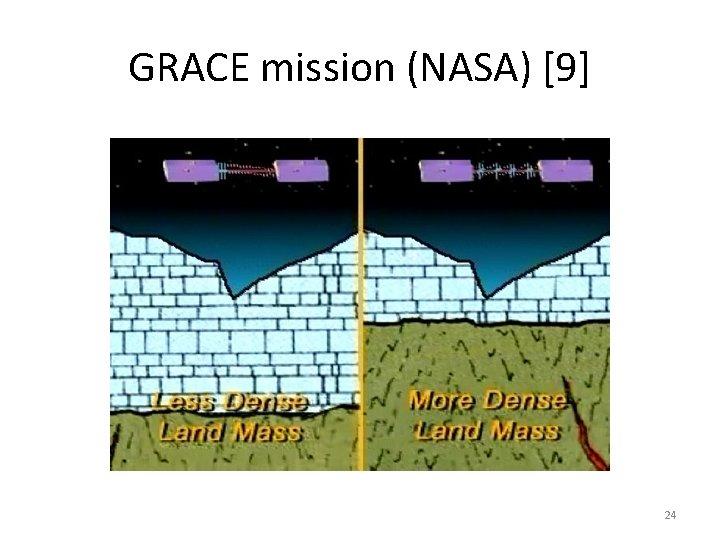 GRACE mission (NASA) [9] 24