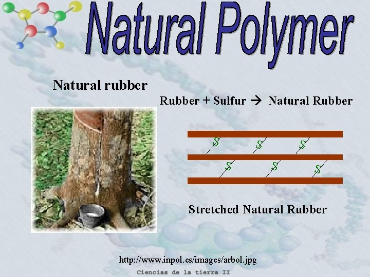 Natural rubber Rubber + Sulfur Natural Rubber S S S Stretched Natural Rubber http: