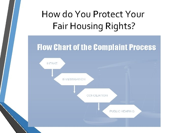 How do You Protect Your Fair Housing Rights?