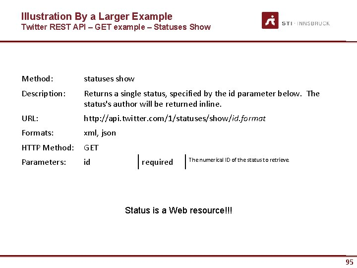 Illustration By a Larger Example Twitter REST API – GET example – Statuses Show