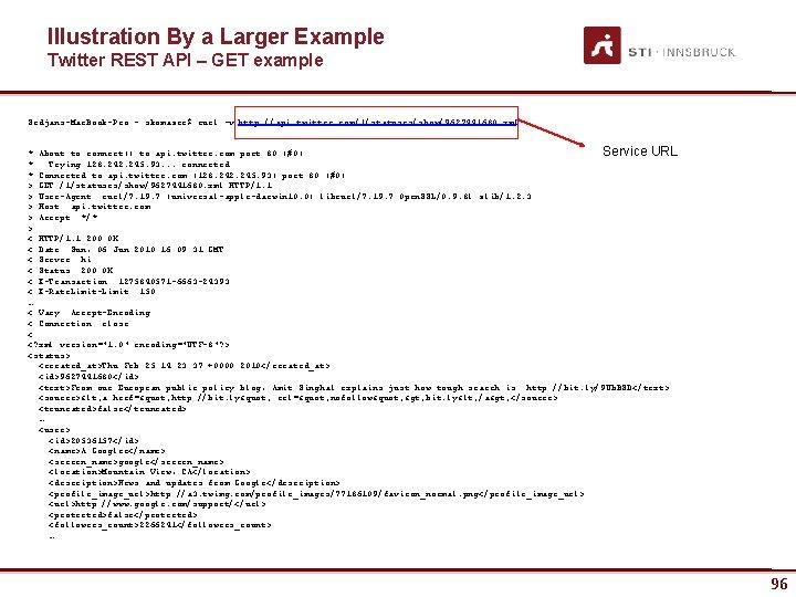 Illustration By a Larger Example Twitter REST API – GET example Srdjans-Mac. Book-Pro: ~