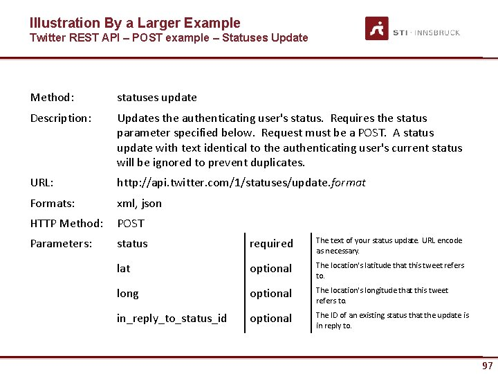 Illustration By a Larger Example Twitter REST API – POST example – Statuses Update
