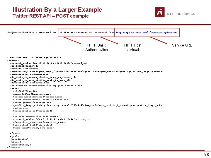 Illustration By a Larger Example Twitter REST API – POST example Srdjans-Mac. Book-Pro: ~