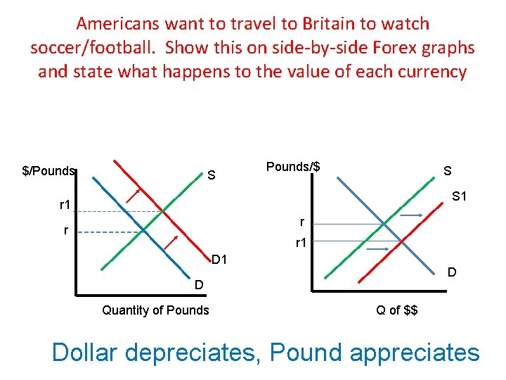 Americans want to travel to Britain to watch soccer/football. Show this on side-by-side Forex