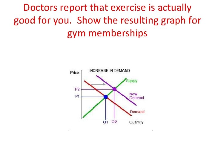 Doctors report that exercise is actually good for you. Show the resulting graph for