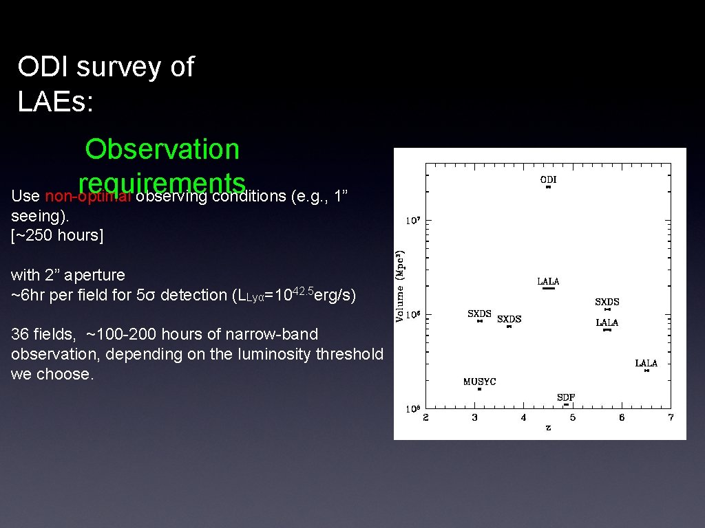 """ODI survey of LAEs: Observation requirements Use non-optimal observing conditions (e. g. , 1"""""""