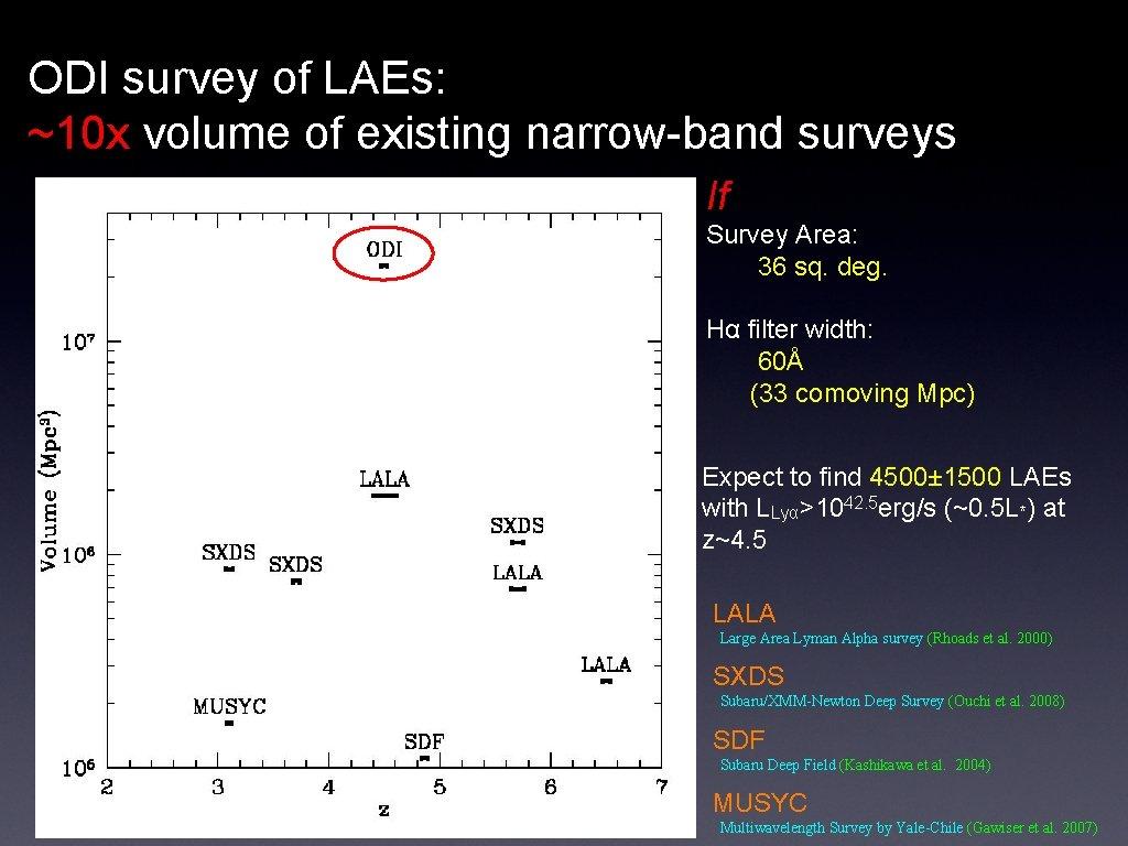 ODI survey of LAEs: ~10 x volume of existing narrow-band surveys If Survey Area: