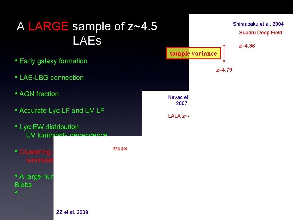 A LARGE sample of z~4. 5 LAEs Shimasaku et al. 2004 Subaru Deep Field