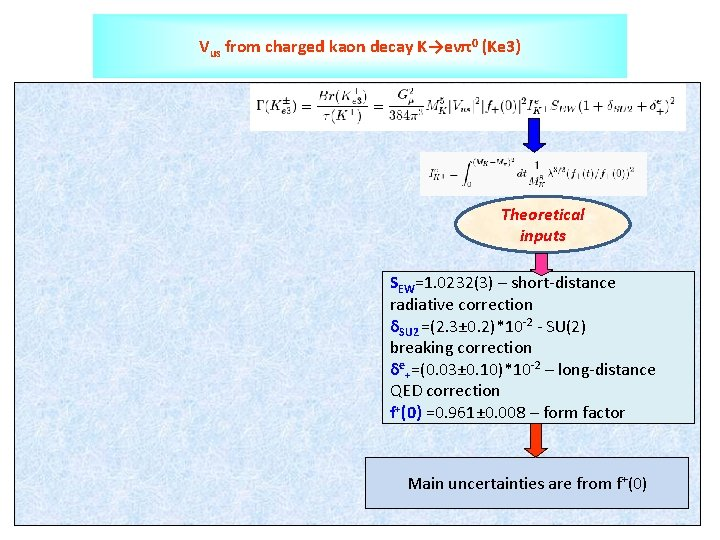 Vus from charged kaon decay K→eνπ0 (Ke 3) Theoretical inputs SEW=1. 0232(3) – short-distance