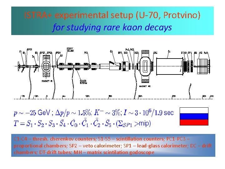 ISTRA+ experimental setup (U-70, Protvino) for studying rare kaon decays C 1 -C 4