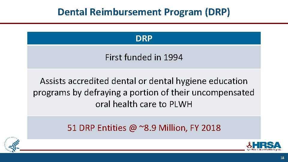Dental Reimbursement Program (DRP) DRP First funded in 1994 Assists accredited dental or dental