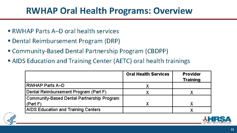 RWHAP Oral Health Programs: Overview § RWHAP Parts A–D oral health services § Dental