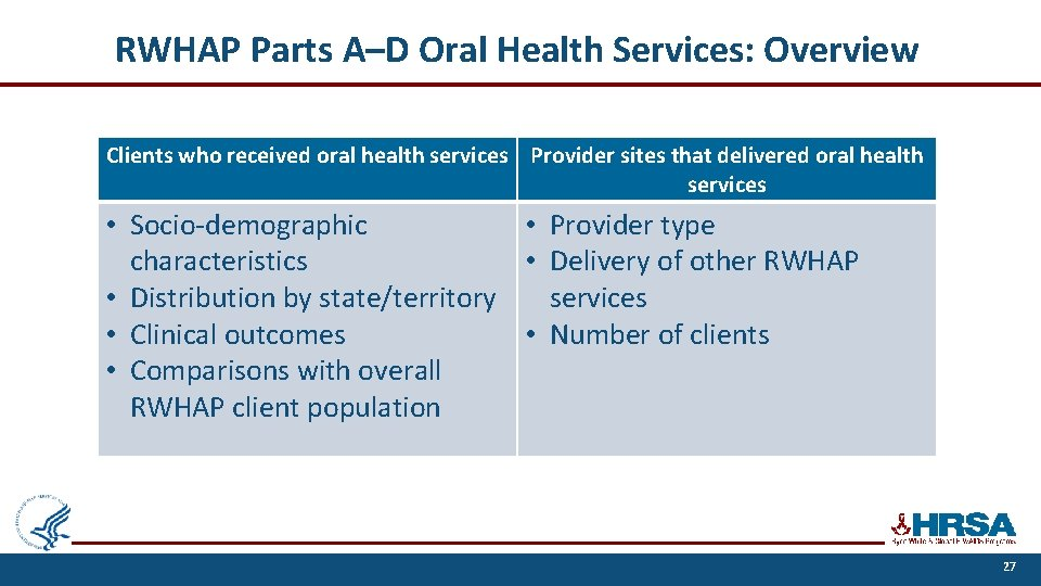 RWHAP Parts A–D Oral Health Services: Overview Clients who received oral health services Provider