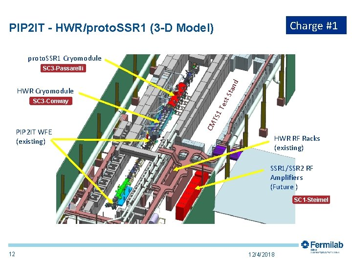 Charge #1 PIP 2 IT - HWR/proto. SSR 1 (3 -D Model) proto. SSR