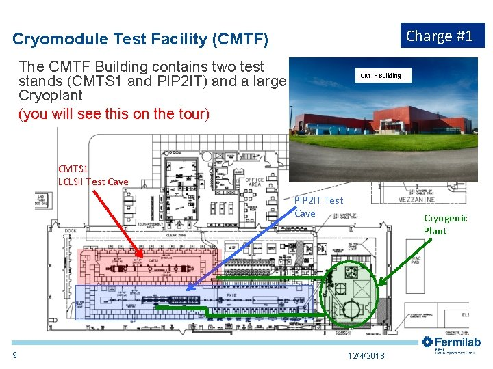 Charge #1 Cryomodule Test Facility (CMTF) The CMTF Building contains two test stands (CMTS