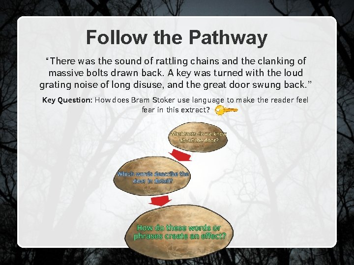 """Follow the Pathway """"There was the sound of rattling chains and the clanking of"""