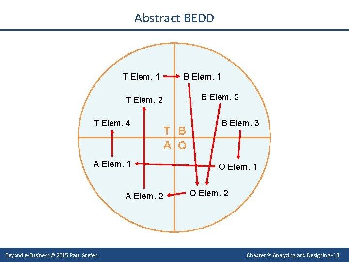 Abstract BEDD T Elem. 1 B Elem. 2 T Elem. 4 A Elem. 1