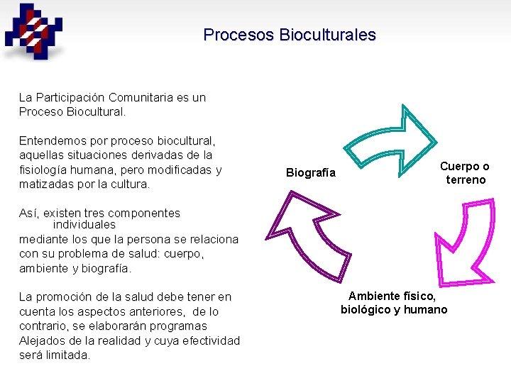 Procesos Bioculturales La Participación Comunitaria es un Proceso Biocultural. Entendemos por proceso biocultural, aquellas