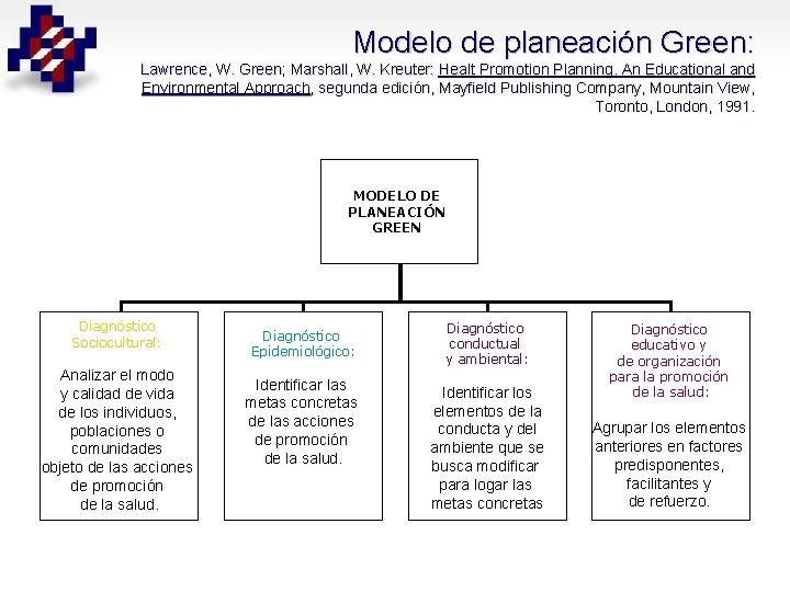 Modelo de planeación Green: Lawrence, W. Green; Marshall, W. Kreuter: Healt Promotion Planning. An