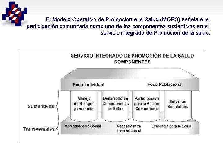 El Modelo Operativo de Promoción a la Salud (MOPS) señala a la participación comunitaria