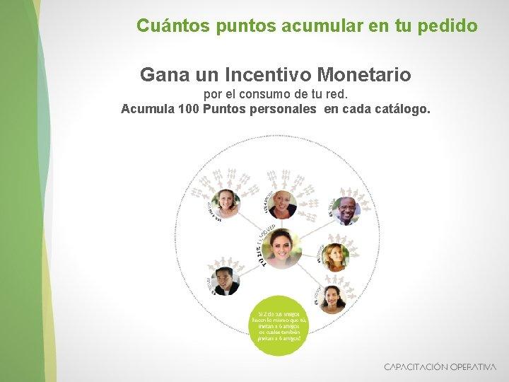 Cuántos puntos acumular en tu pedido Gana un Incentivo Monetario por el consumo de