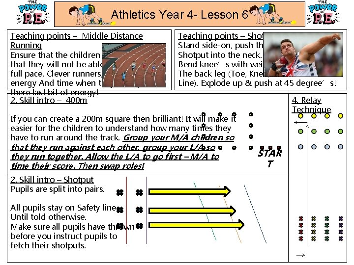 Athletics Year 4 - Lesson 6 Teaching points – Middle Distance Running Ensure that