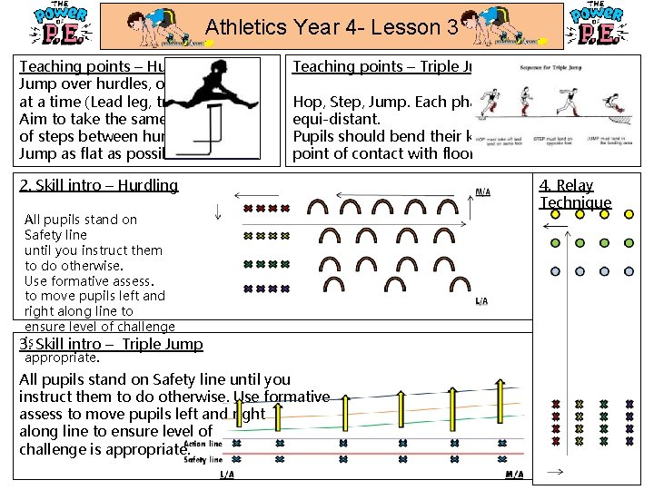 Athletics Year 4 - Lesson 3 Teaching points – Hurdles Jump over hurdles, one