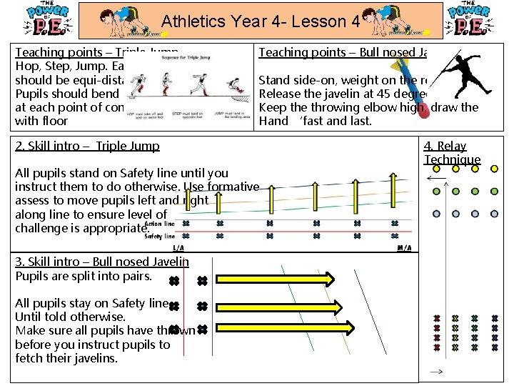 Athletics Year 4 - Lesson 4 Teaching points – Triple Jump Hop, Step, Jump.