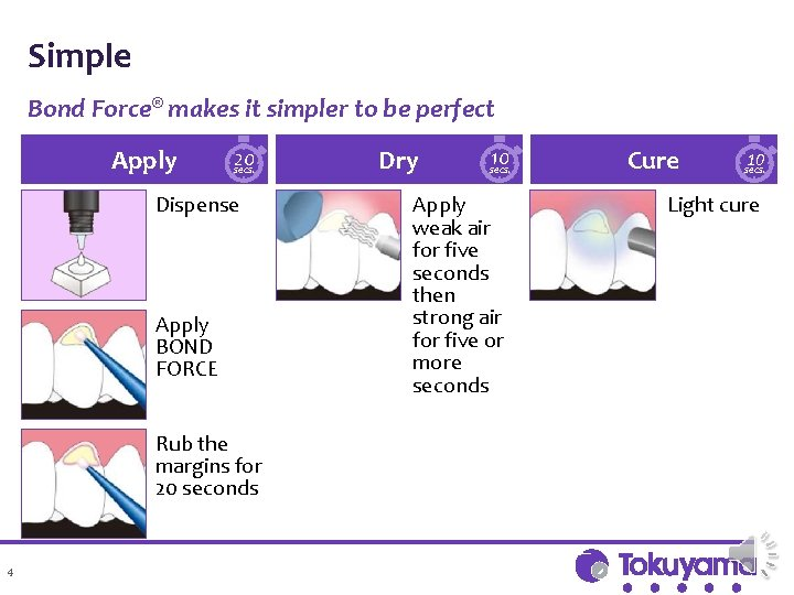 Simple Bond Force® makes it simpler to be perfect Apply 20 secs. Dispense Apply