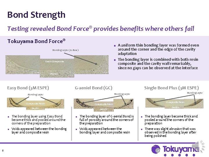 Bond Strength Testing revealed Bond Force® provides benefits where others fail Tokuyama Bond Force®