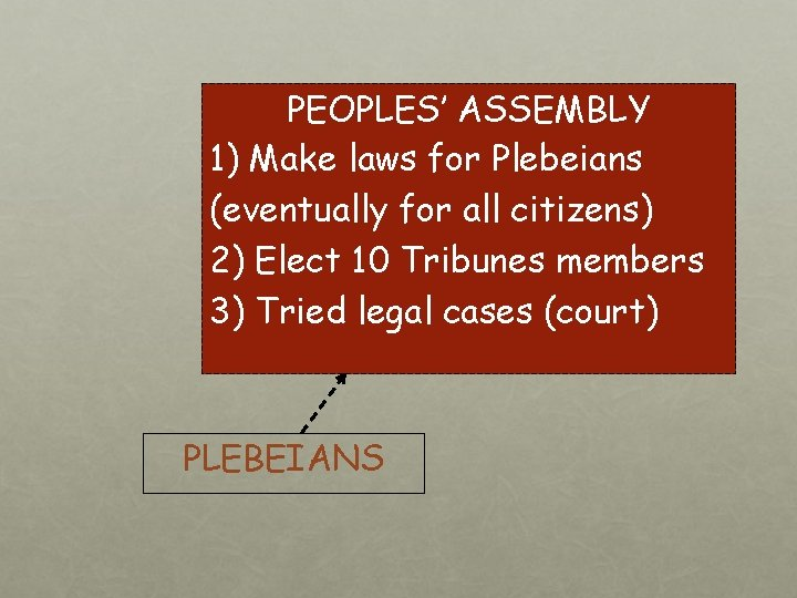 PEOPLES' ASSEMBLY 1) Make laws for Plebeians (eventually for all citizens) 2) Elect 10