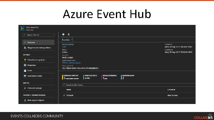 Azure Event Hub EVENTS. COLLAB 365. COMMUNITY