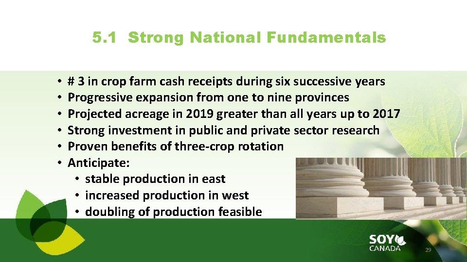 5. 1 Strong National Fundamentals • • • # 3 in crop farm cash
