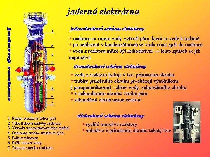 jaderná elektrárna jednookruhové schéma elektrárny § reaktoru se varem vody vytvoří pára, která se
