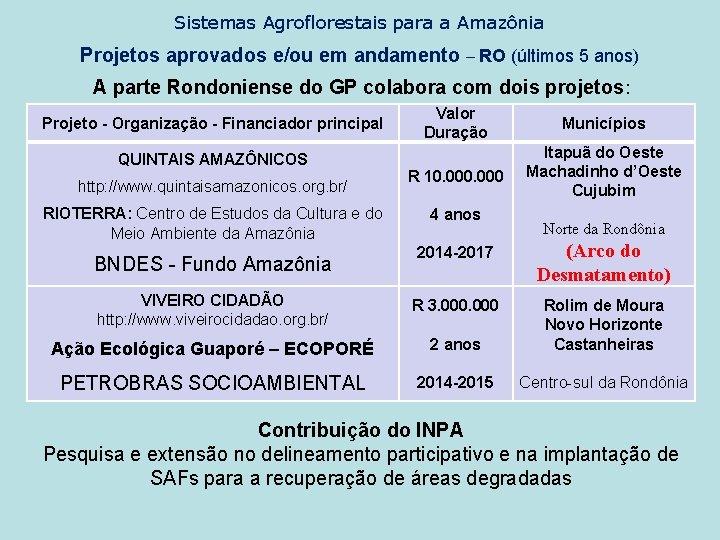 Sistemas Agroflorestais para a Amazônia Projetos aprovados e/ou em andamento – RO (últimos 5