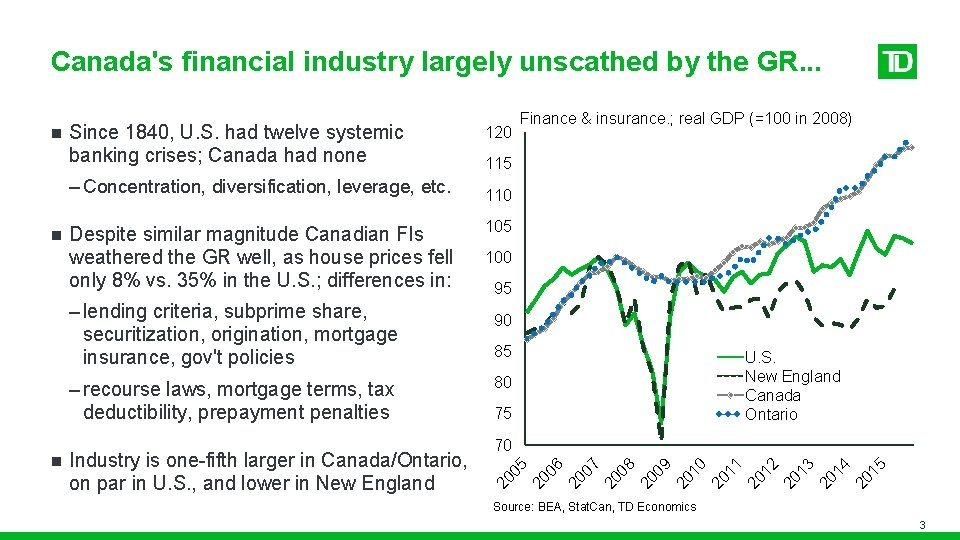 Canada's financial industry largely unscathed by the GR. . . n Despite similar magnitude