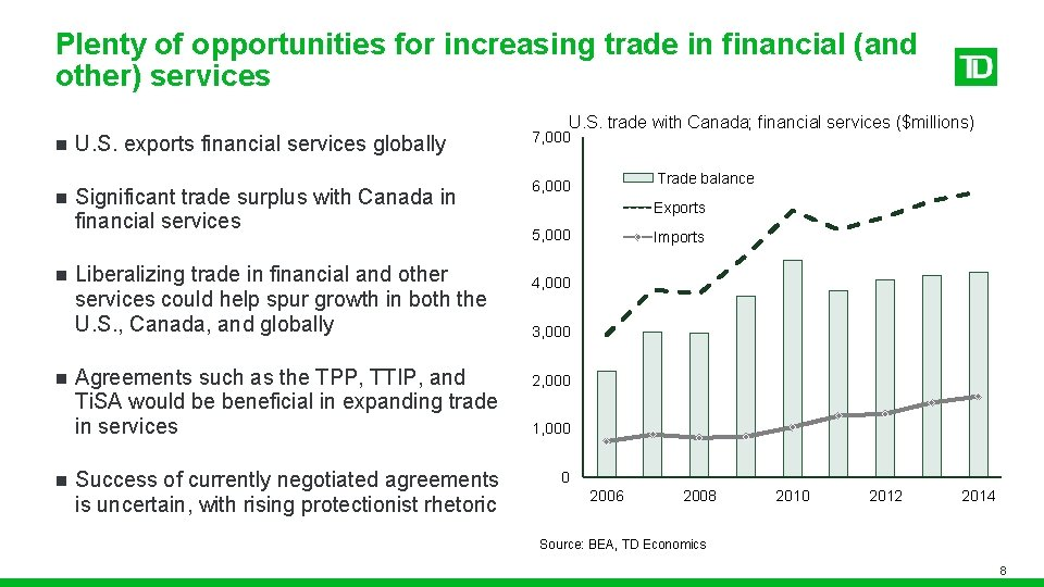 Plenty of opportunities for increasing trade in financial (and other) services n n n