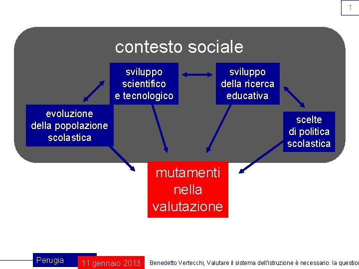 1 contesto sociale sviluppo scientifico e tecnologico sviluppo della ricerca educativa evoluzione della popolazione