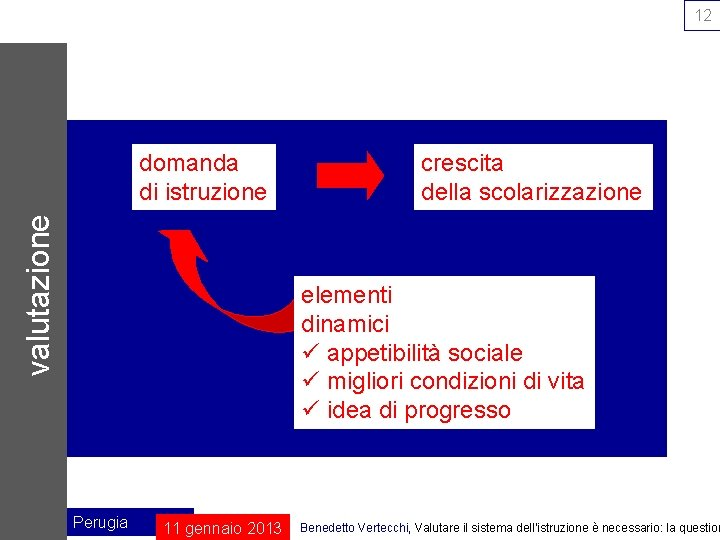 12 valutazione domanda di istruzione crescita della scolarizzazione elementi dinamici ü appetibilità sociale ü