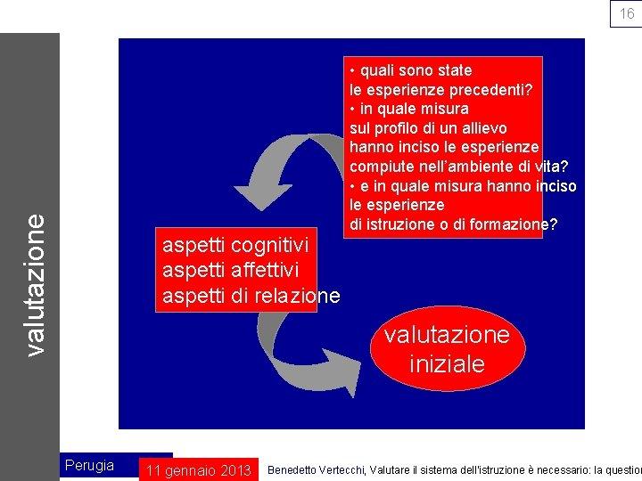 valutazione 16 aspetti cognitivi aspetti affettivi aspetti di relazione • quali sono state le