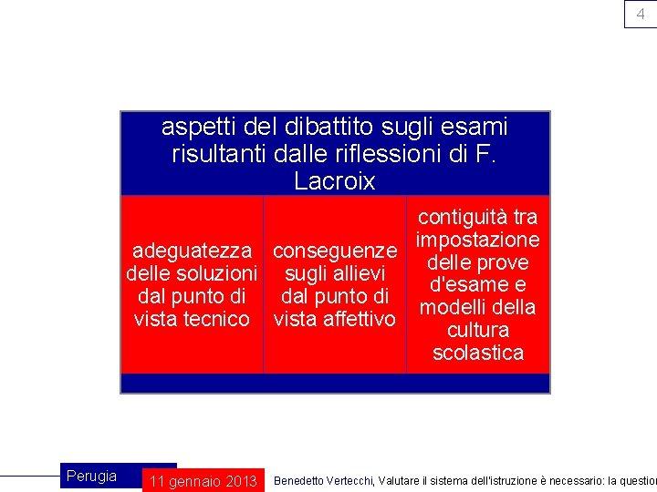 4 aspetti del dibattito sugli esami risultanti dalle riflessioni di F. Lacroix contiguità tra