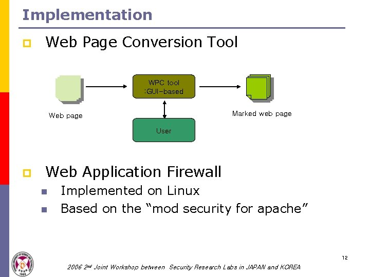 Implementation p Web Page Conversion Tool WPC tool : GUI-based Marked web page Web