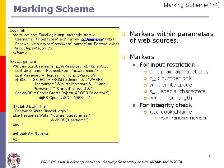 "Marking Scheme(1/4) Marking Scheme Login. htm <form action=""Exec. Login. asp"" method=""post""> Username: <input type=""text"""