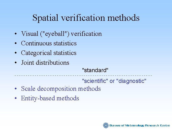 "Spatial verification methods • • Visual (""eyeball"") verification Continuous statistics Categorical statistics Joint distributions"
