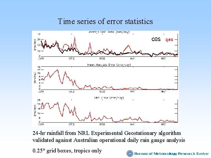 Time series of error statistics 24 -hr rainfall from NRL Experimental Geostationary algorithm validated