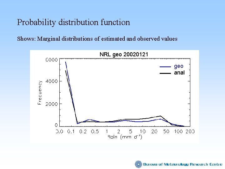 Probability distribution function Shows: Marginal distributions of estimated and observed values NRL geo 20020121