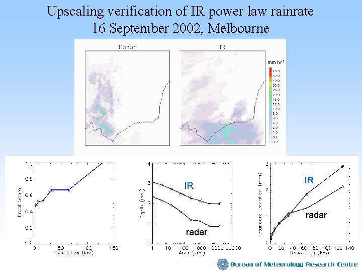 Upscaling verification of IR power law rainrate 16 September 2002, Melbourne mm hr-1 IR