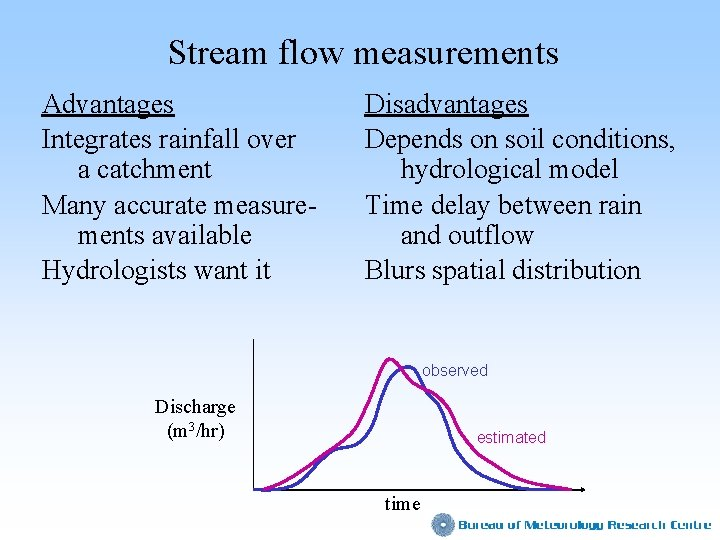 Stream flow measurements Advantages Integrates rainfall over a catchment Many accurate measurements available Hydrologists