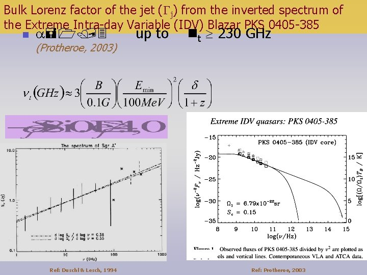 Bulk Lorenz factor of the jet ( j) from the inverted spectrum of the