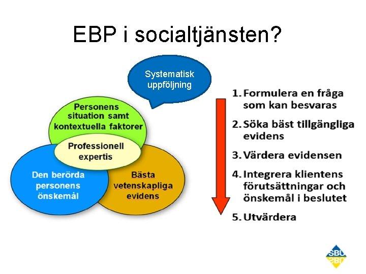 EBP i socialtjänsten? Systematisk uppföljning